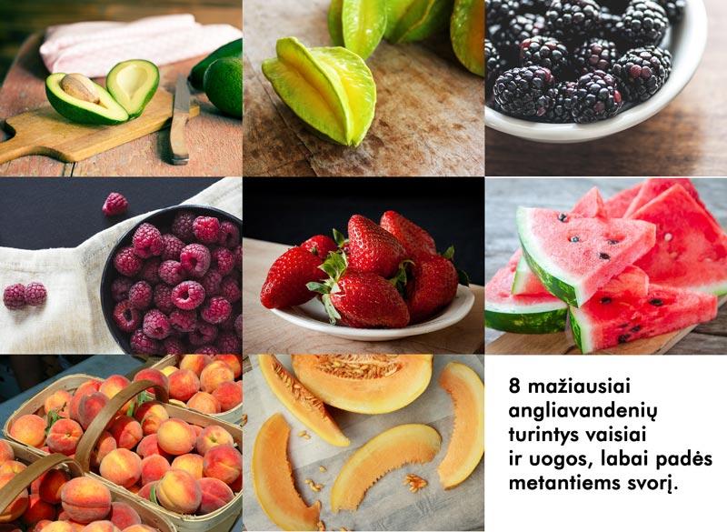8 mažiausiai angliavandenių turintys vaisiai ir uogos, gali labai padėti metantiems svorį